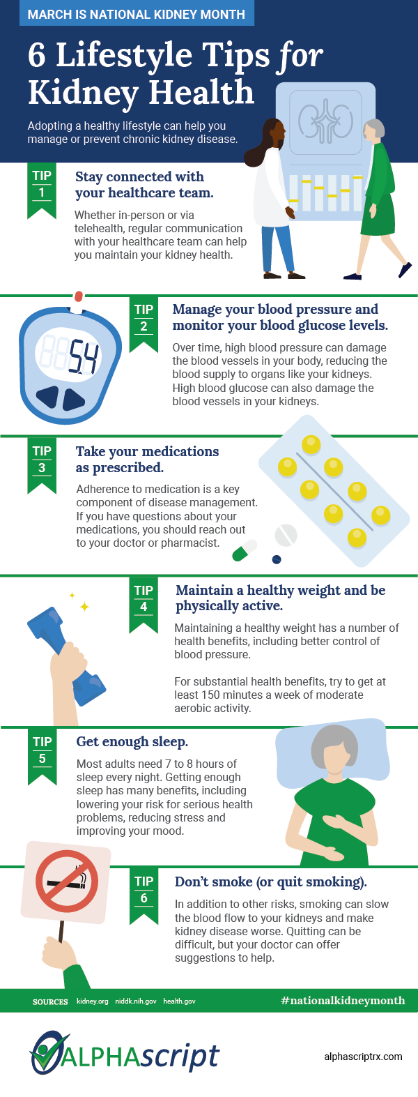 Kidney health lifestyle tips infographic.